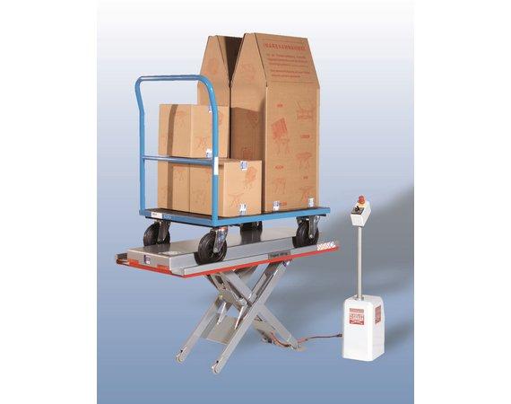 Flexlift FMA laagbouw heftafel voor transportkarren