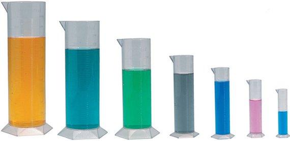 Meß-Zylinderset 7 teilig