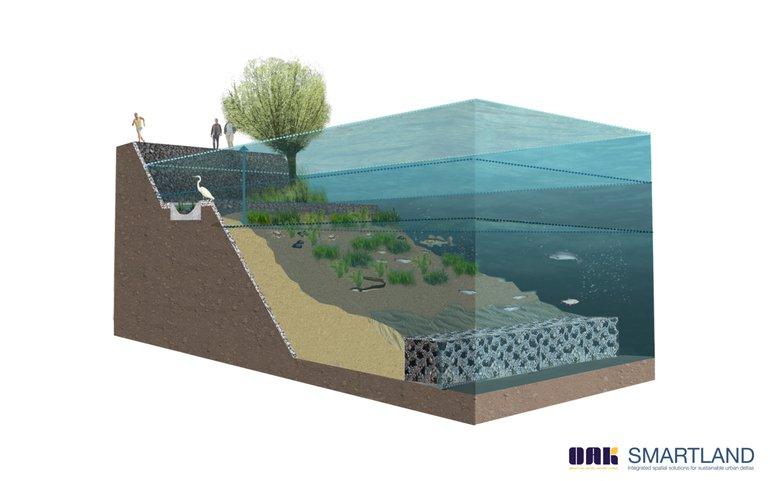 Voorbeeld van een onderwaterrif, opgevuld met zand
