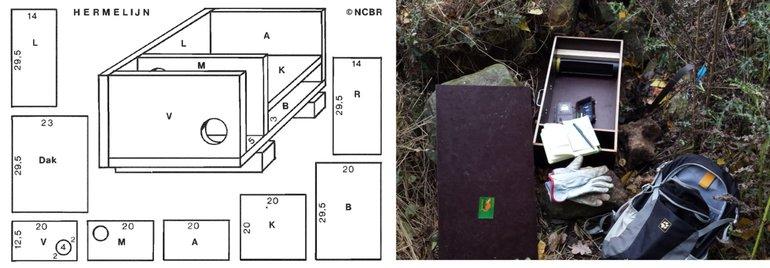 Nestkast hermelijn (links); marterbox (rechts)