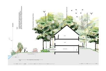Happy Days, Zoetermeer – Plein06 i.s.m. P.A.D. Landscape